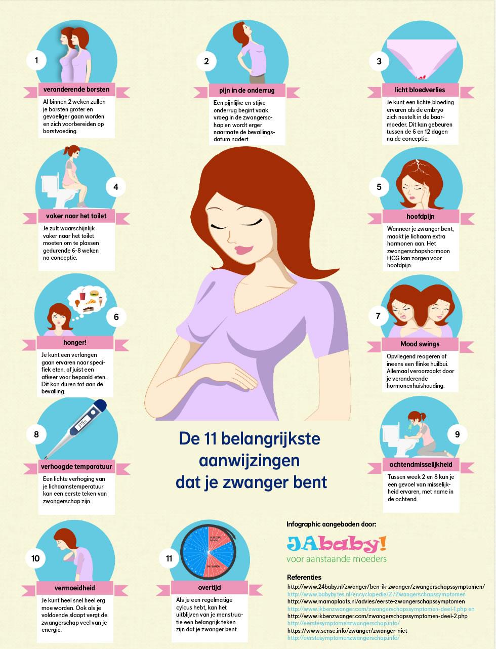 Aanwijzingen zwanger