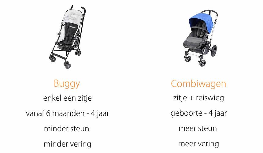 verschil-buggy-combiwagen